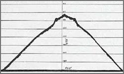 La constellation d'orion est la constante de l'orientation des pyramides du monde Cuba02