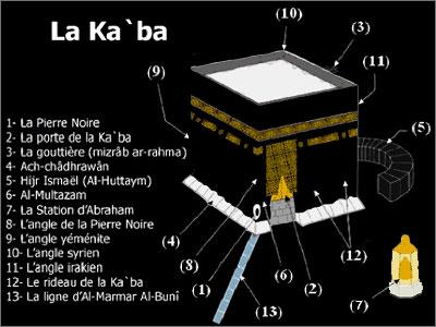 La mecque for Interieur de la kaaba