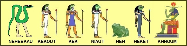 D egypte dieux les Liste des