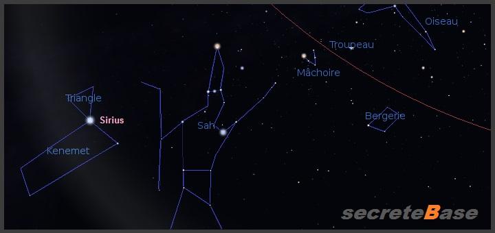 prenom etoile constellation